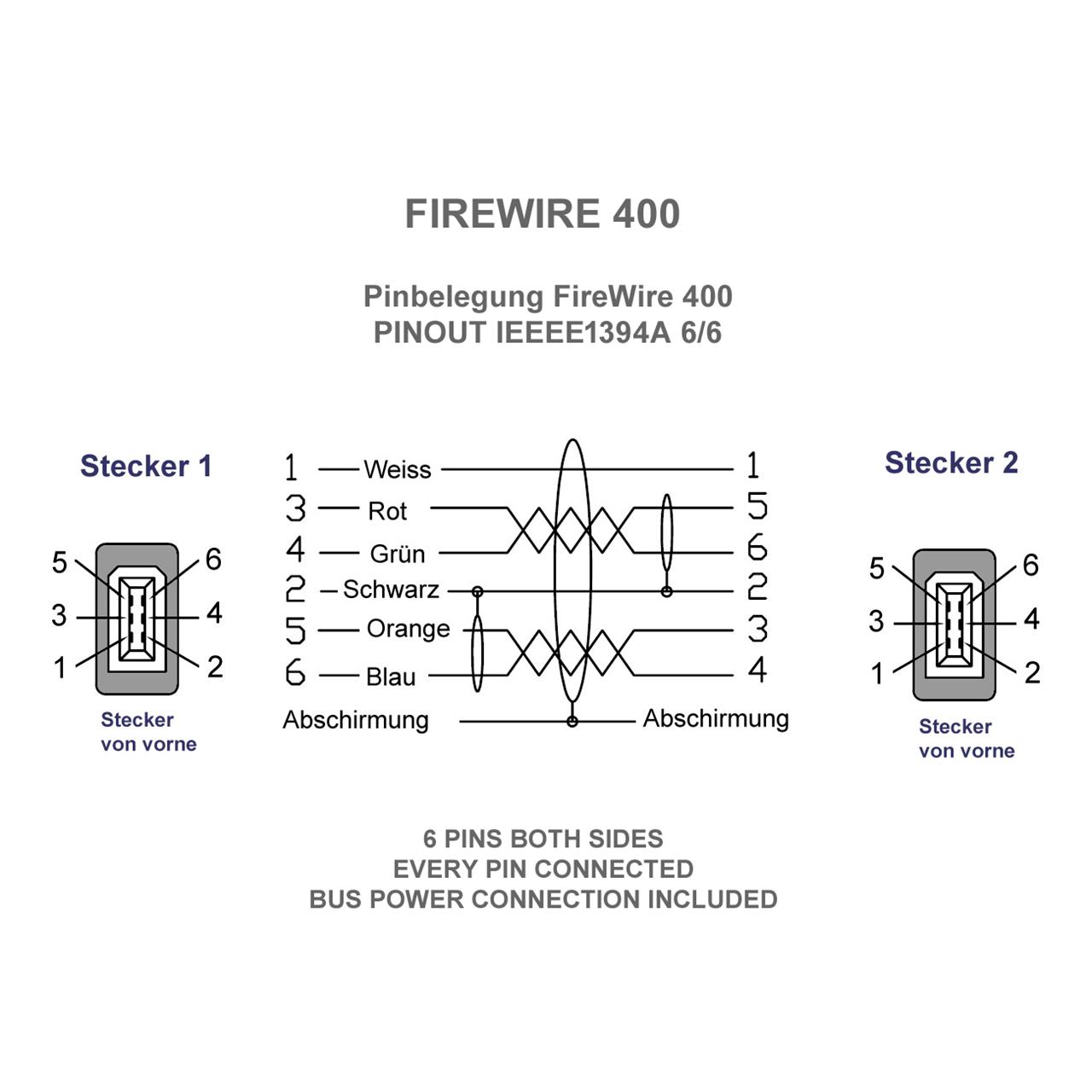 6 polig auf 6 polig schwarz firewire 400 kabel firewirekabel und ieee 1394 zubeh 246 r usb center